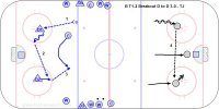 B T1-2 Breakout D to D 3-0 – TJ