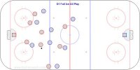 D1 Multi-puck Game