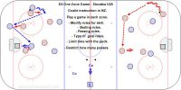 D4 One Zone Game - Slovakia U20