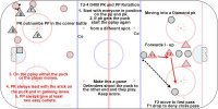 T2-4 D400 PK and PP Rotation-Detroit