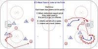 DT4 Must Pass to Joker at the Point