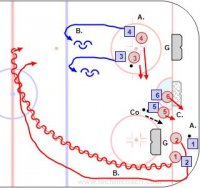 DT400 Multiple Situations in Small and Smaller Area