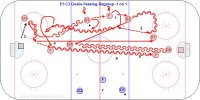 E1-C3 Goalie Passing-Regroup -1 on 1