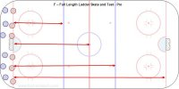 F – Full Length Ladder Skate and Test