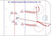 B2 - Defense Individual Skill and Partner Drills – Pro