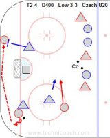 T1-3 - D400 - Low 3-3 - Czech U20