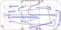 """T2 - NZ RG-4-0 D Join-3-2 – Pro Key Points: Middle D join the rush. Attack with speed and crash the net for rebounds. Description: 1. Start with F1-F2 on the wings, F3 wait behind the net, D1-D2 at the far blue line. 2. F1 regroup with D1. 3. D1 hinge with D2. 4. D2 pass up to F1 or F2. 5. D1 join the 3-0 rush with F1-F2 and D2 support at the point and D1 shoot. 6. F3 wheel around the net with a new puck. 7. F1-F2-F3 attack 3-2 vs. D1-D2. 8. Play out the 3-2 until the whistle then hustle out of the zone. 9. F4-F5-F6-D3-D4 repeat. * Option: Alternate ends each rep. * Option 2: Give a time i.e. 8"""" to score on the 3-2."""