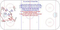 T2-D400 Power Play 5-3 - Pro