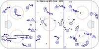 A - Warm-up With Puck - SW F Key Points: Keep the hands away from the body, roll the wrists, have loose shoulders, handle the puck all around the body with big moves. Description: 1.Skate forward weaving around the ice with a puck and go fast on the whistle. 2.Skate backward weaving around the ice with a puck and go fast on the whistle. 3.Handle two pucks at the same time with work/rest intervals. 4.Individual skills:  a.Puckhandle around two and four pucks. b.Defense take shots from the point. c.Defenseman make an escape move vs. a forechecker.