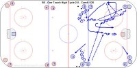 B6 - One Touch High Cycle 2-0 - Czech U20 Key Points: Exchange the puck with one touch passes, give a target, hit the net, follow the shot for a rebound. Description: A. Players are in each corner and on both sides at the blue line B. Player 1 leave from the blue line and get a pass from 2. C. 1 pass to 3 in the corner then get open on the wing. D. 3 skate and pass to 1. E. 1 one touch back to 3. F. 3 pass across to 4 at the blue line. G. 1 cycle high and down the middle lane for a pass. H. 4 pass to 1 who shoots and 3 looks for a rebound. I. 4 leaves for a pass from 5 to repeat on the other side. J. 1 rotate to corner and 3 point.