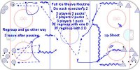 B6 3-0 Weave - Regroup - Attack - Pro