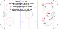D4 Baggo - Czech U20