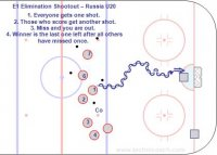 E1 Elimination Shootout – Russia U20