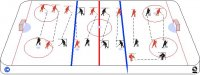 Key Points: Partner pass starting standing and then skating back and forth. Wrist passes, snap passes, saucer. Go from forehand to backhand and backhand to forehand. Add tight turns. Players could also pass two pucks at once. Description: Players face each other in two lines skating cross ice.