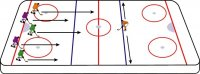 A2  Puck Dog and Pass Dog