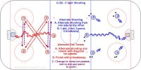 G-B2 - 5 Spot Shooting
