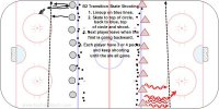 B2 Transition Skate Shooting