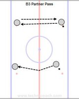 B3 Partner Passing Technique - Finnish U20