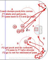B500-2 on 0-Cycle-Cut Back-Pass-Shoot