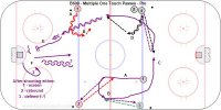 B600 - Multiple One Touch Passes – Pro