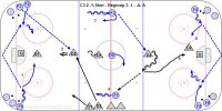C3 2 -1-Shot - Regroup 3 -1 - Jr. A