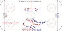 Play timed shifts of full ice. Add rules for skill or good habits.
