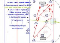 """D200 With Jokers at Both Ends  Key Points: Regroups and give and goes are stressed.  Description: Each team has a Joker at each end. You must regroup with your defensive joker when you gain possession on the puck and pass to the offensive joker before shooting.  A. Coach dumps in puck. Play 20-30""""  1. On possesion regroup. 2. Make breakout pass. 3. Pass to low offensive joker. 4. Get open for a pass. 5. Try to score.  On each turnover you must regroup."""