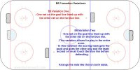 D6 Game Formation - Variations