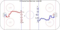 E1 Shootout from Blue Lines - Latvia U20