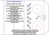 """B3 Puck Handling Moves Around Body Key Points: Make big moves, use fakes, keep your hands away from your body. The top hand does the finer moves and bottom hand slides up and down the stick in unison. Use all of the stick blade backhand and forehand. Hold the stick with the fingers and the little finger of the top hand makes small adjustments. Players mirror the moves the coach makes. Description: 1.Yo-yo puck on the forehand and stick toe. 2.Toe drag puck across on the forehand. 3.Forehand toe drag + pull in, shift weight. 4.Circle in and out on the forehand. 5.Stick to skate and back all around body. 6.Back toe drag yo-yo then across body. 7.Circle the body with the puck and the stick. 8.Repeat all the moves skating around the zone and add escape moves like a tight turn and skating backward with the puck.    9.Players go full speed in chaos for 5""""."""