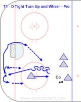 T1 - D Tight Turn Up and Wheel – Pro